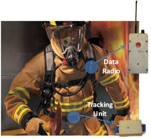 FF with TRX tracking- Communications Module shown on top. Tracking Module show on bottom.